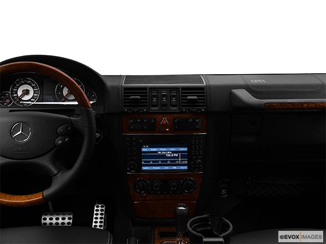 2010 Mercedes-Benz G-Class
