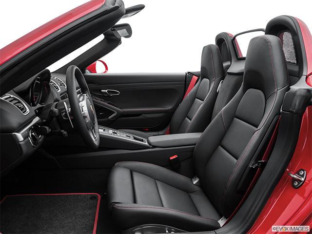 2015 Porsche Boxster