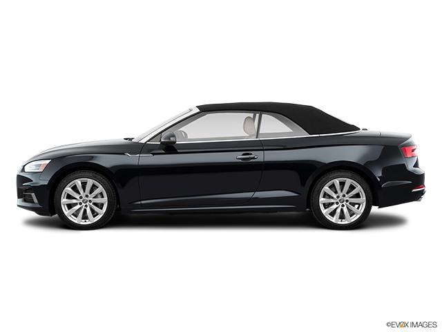 2018 Audi A5 Cabriolet