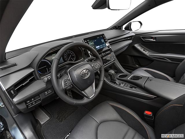 2020 Toyota Avalon