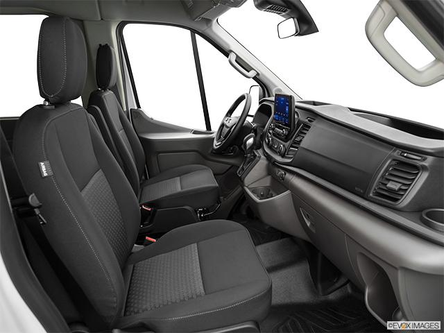 2021 Ford Transit Passenger Wagon